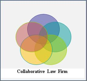 Coll_law_firm