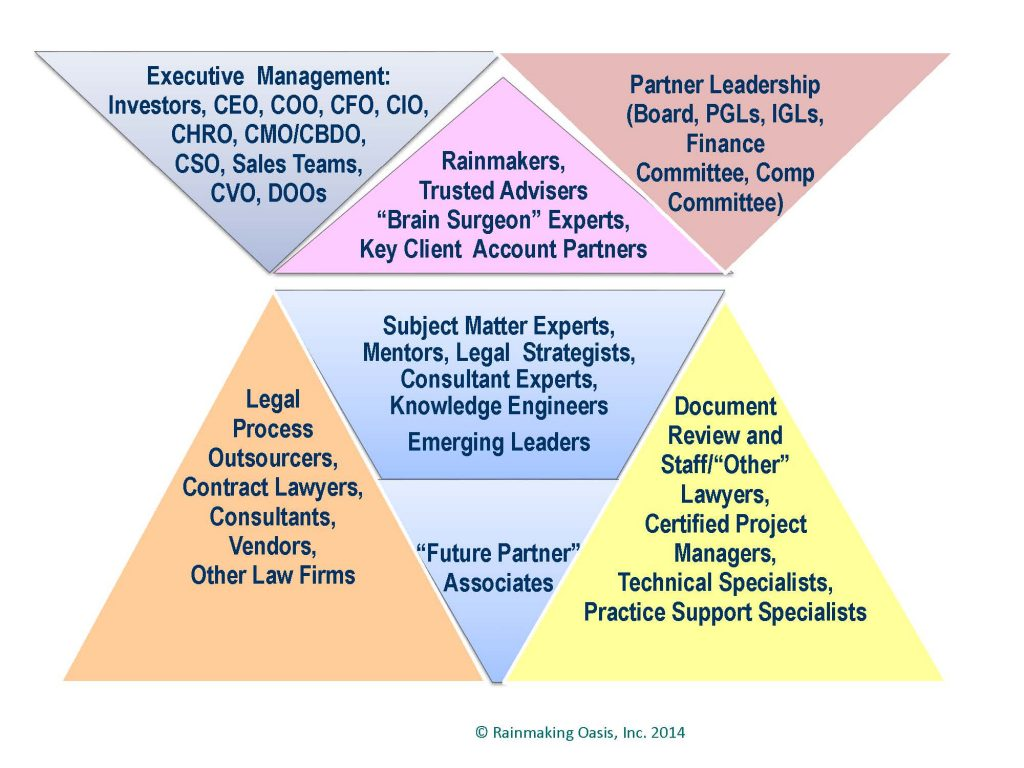 New_Law_Firm_Model_2